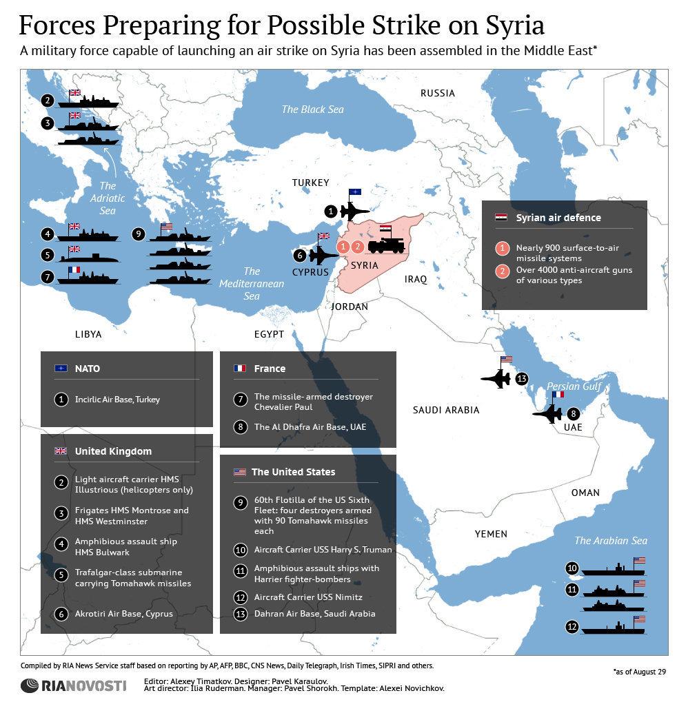 ataque Siria | Frumentarius