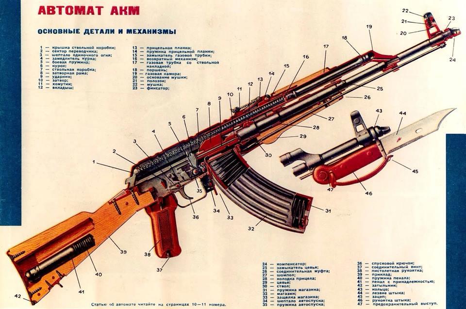 the gun cj chivers pdf