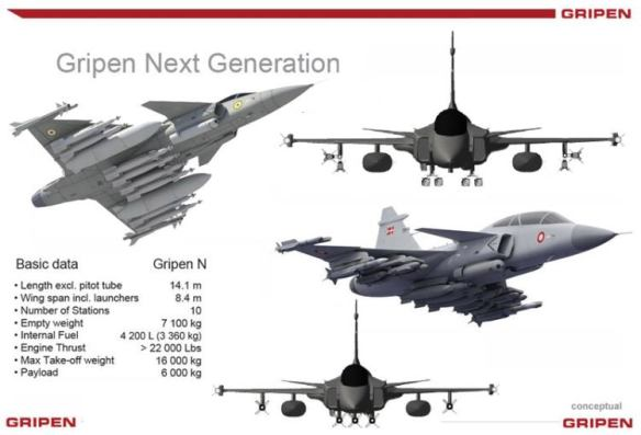 gripen ng especificacoes
