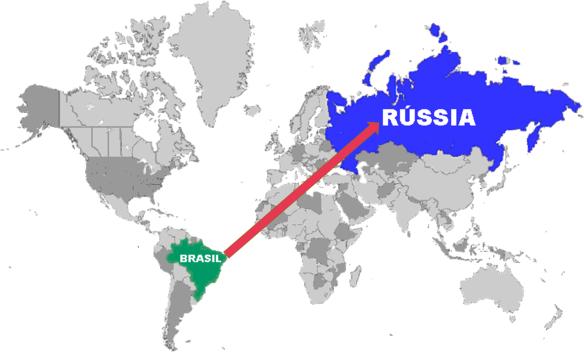 brasil russia